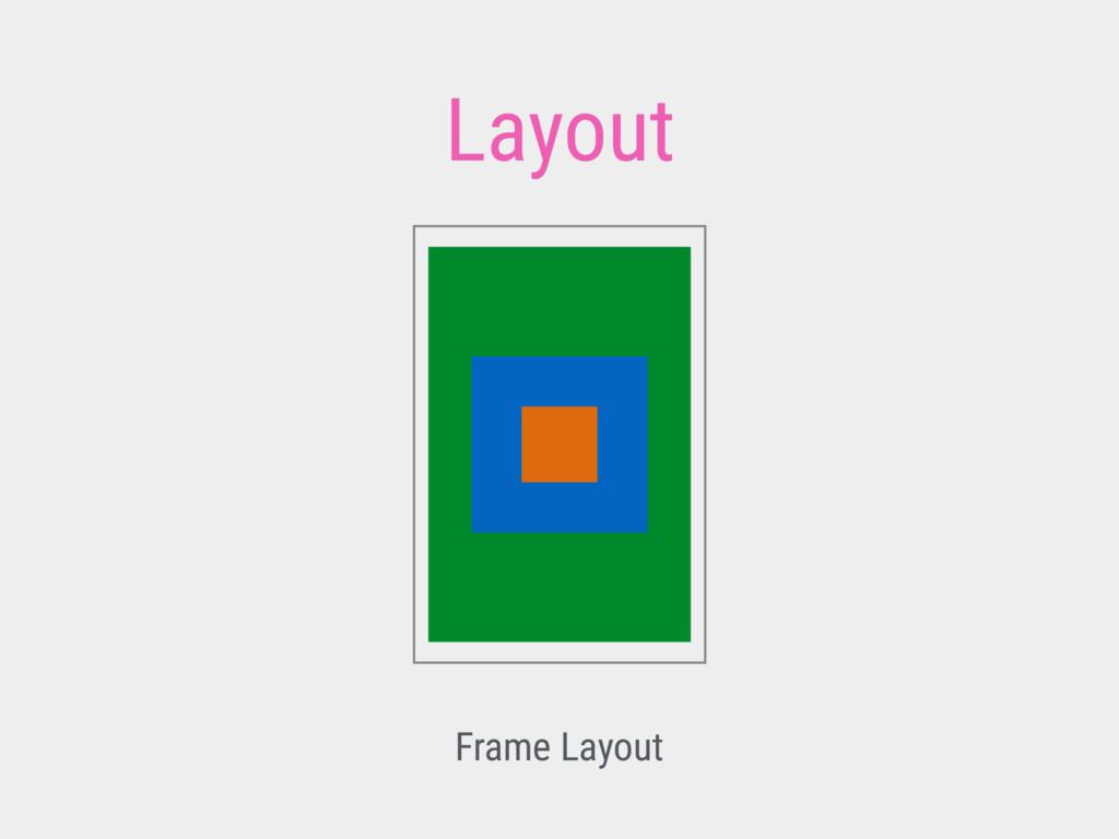 Layout Frame Layout