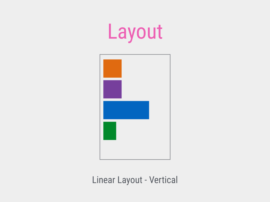 Layout Linear Layout - Vertical
