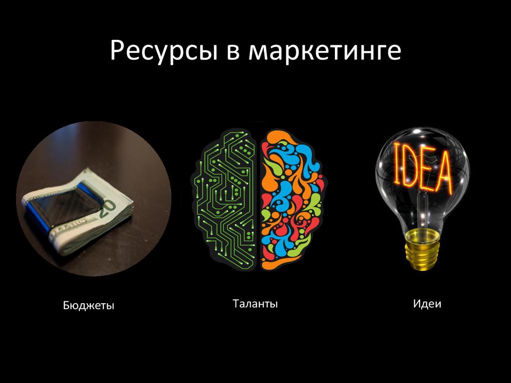 Ресурсы в маркетинге  Бюджеты  Тала...