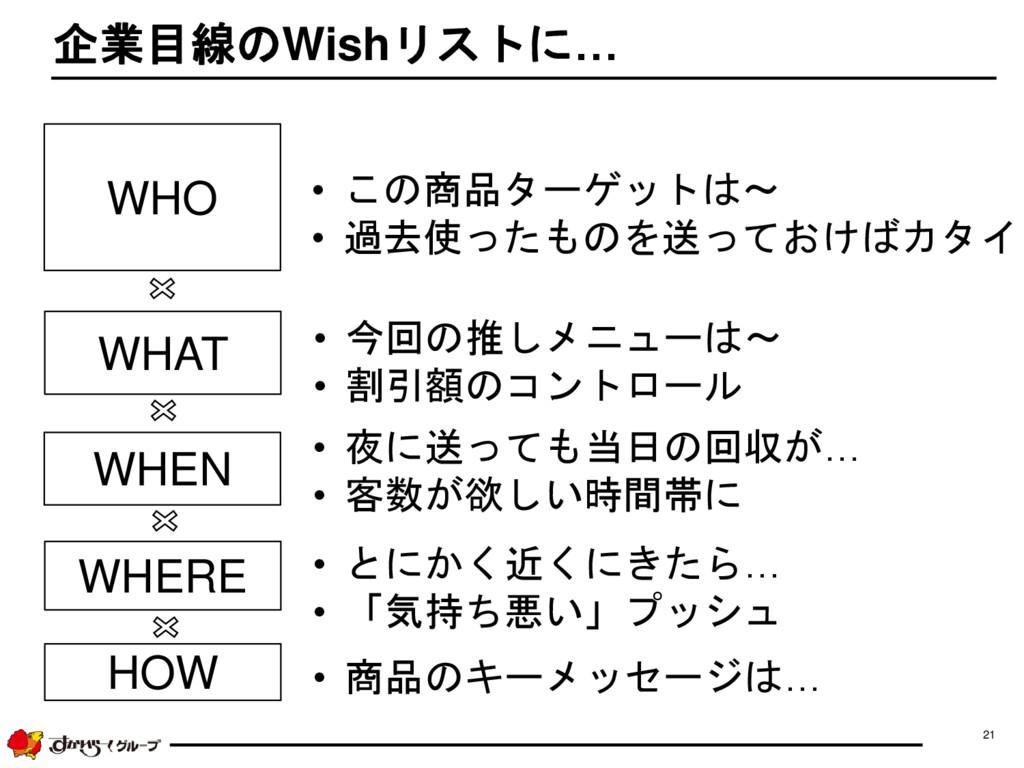 21 企業目線のWishリストに… WHO WHAT WHEN WHERE HOW • この商...