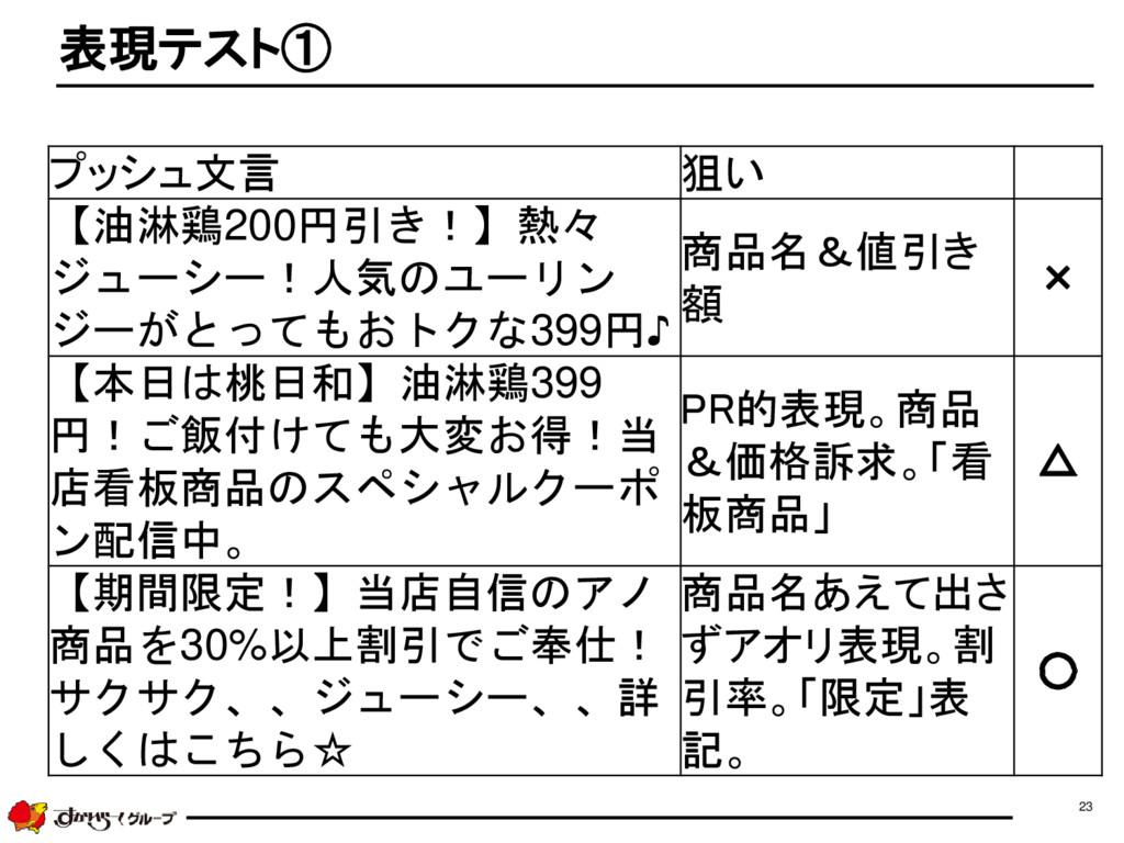 23 表現テスト① プッシュ文言 狙い 【油淋鶏200円引き!】熱々 ジューシー!人気のユーリ...