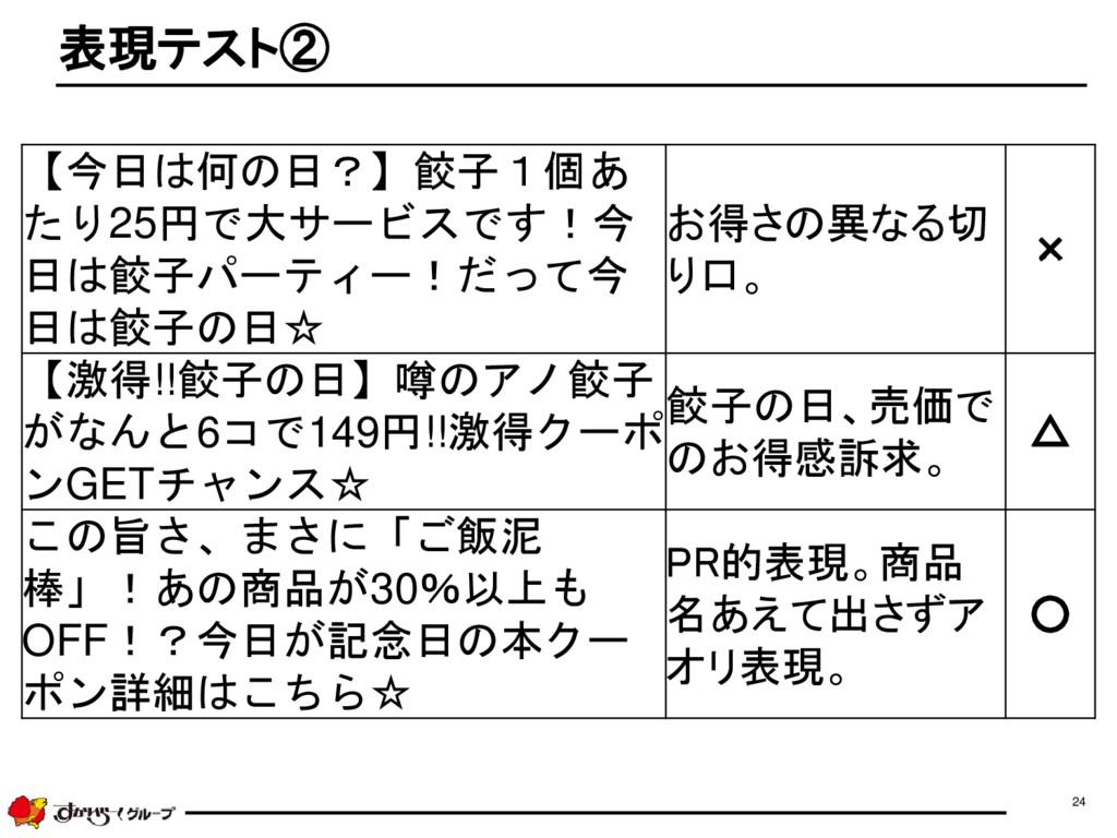 24 【今日は何の日?】餃子1個あ たり25円で大サービスです!今 日は餃子パーティー!だって...
