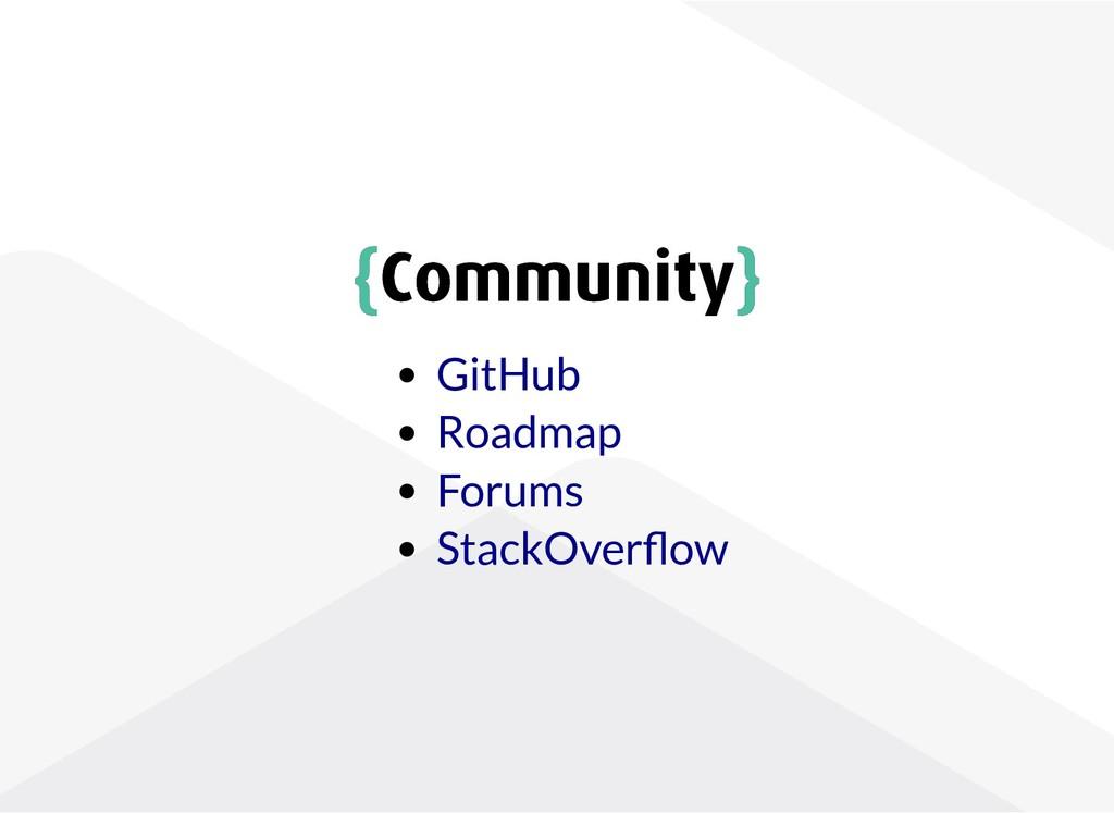 { {Community Community} } GitHub Roadmap Forums...