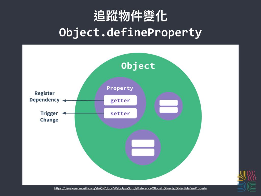追蹤物件變化 Object.defineProperty https://developer....