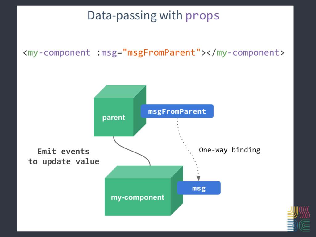 Emit events to update value