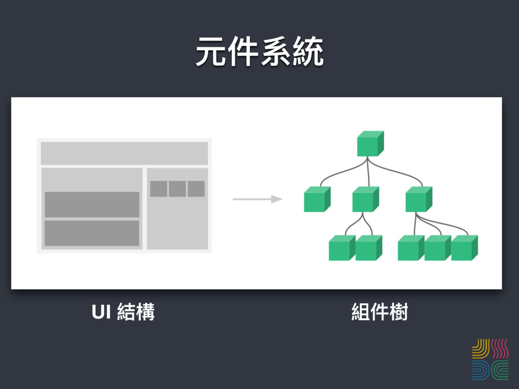 元件系統 UI 結構 組件樹