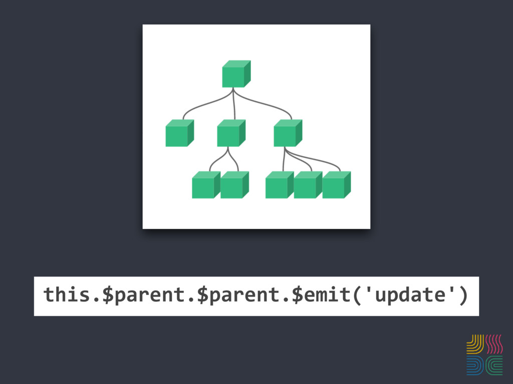 this.$parent.$parent.$emit('update')