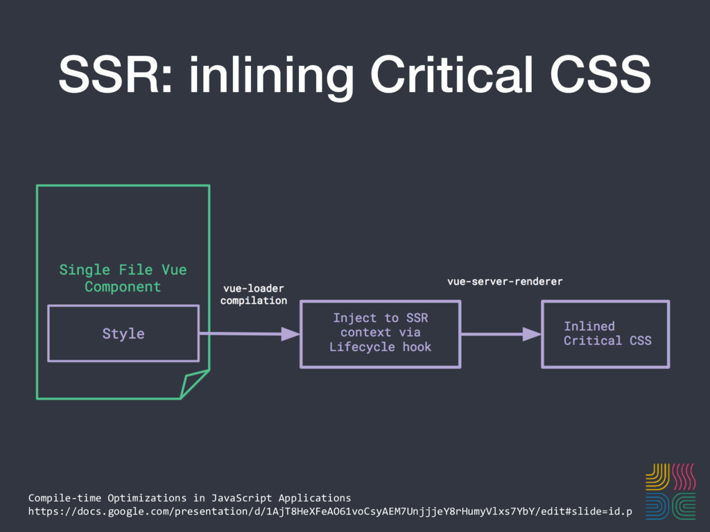SSR: inlining Critical CSS Compile-time Optimiz...