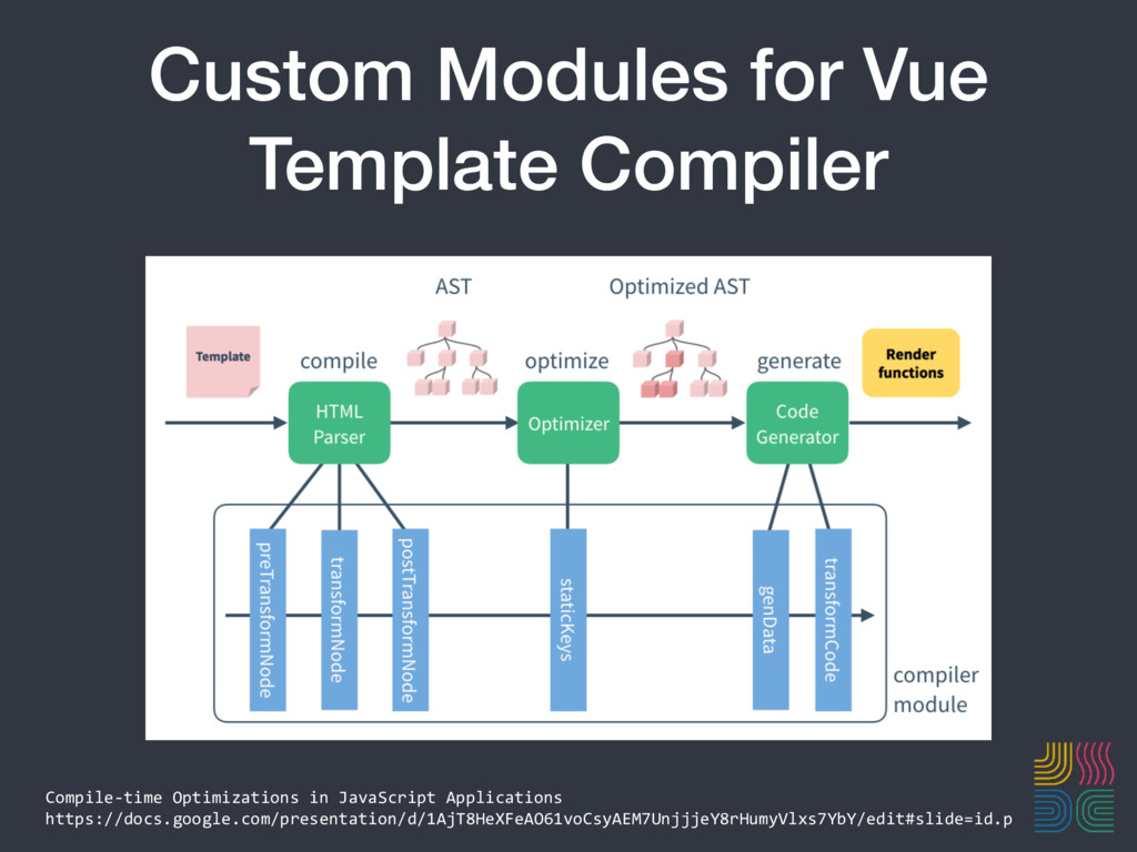 Custom Modules for Vue Template Compiler Compil...