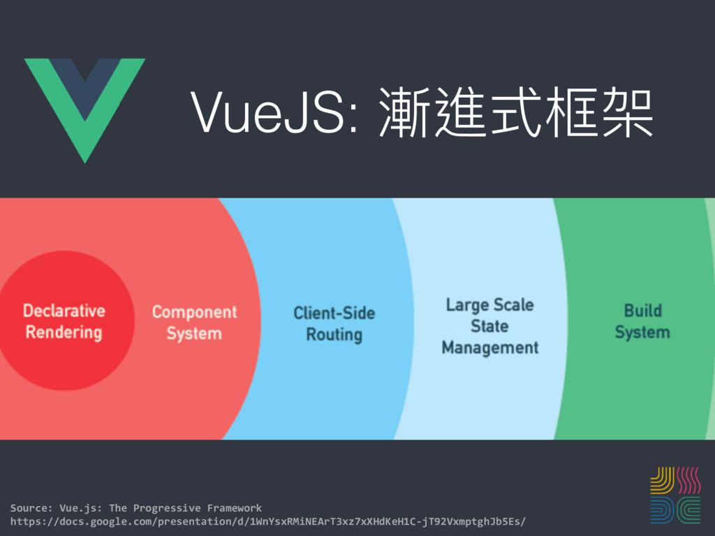 VueJS: 漸進式框架 Source: Vue.js: The Progressive Fr...