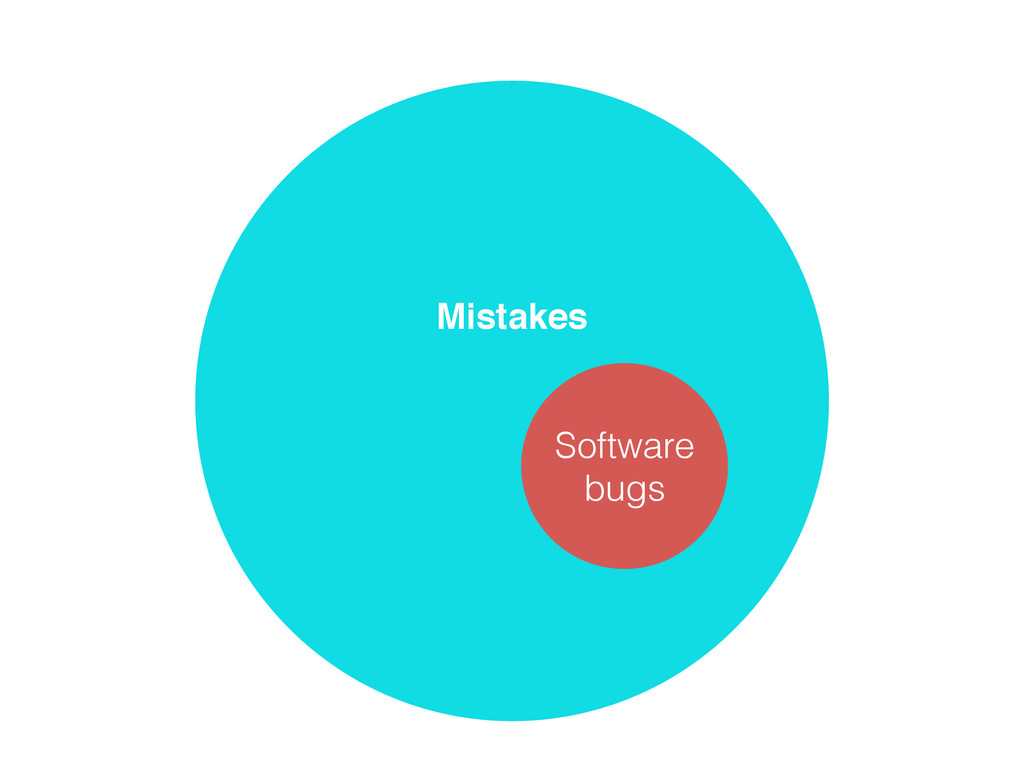 Software bugs Mistakes