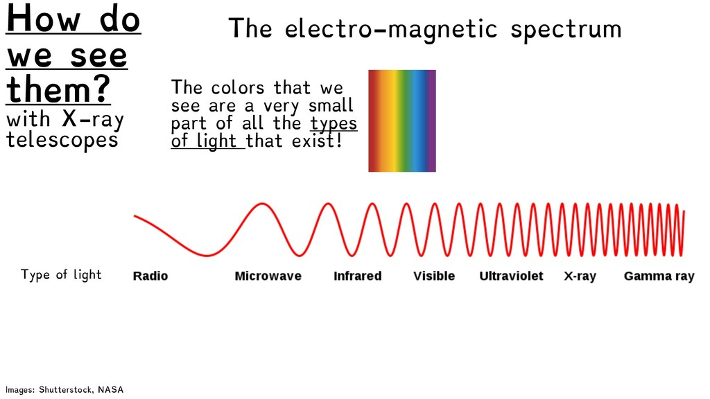 Type of light Gets through Earth's atmosphere? ...