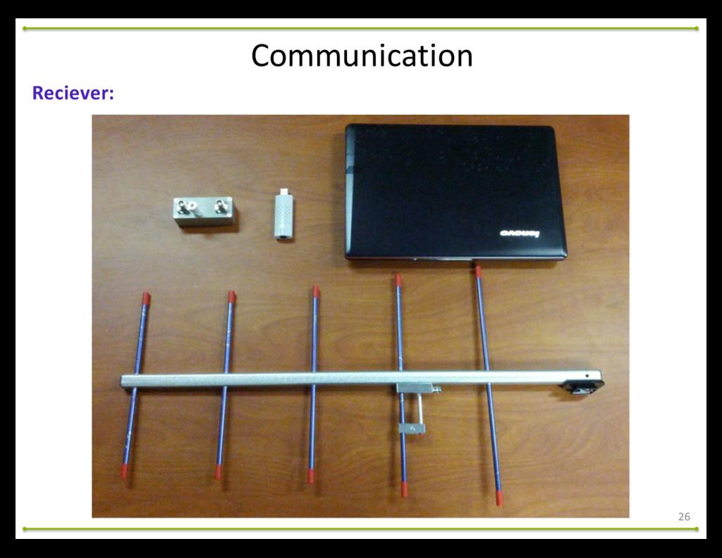 26 Communication Reciever: