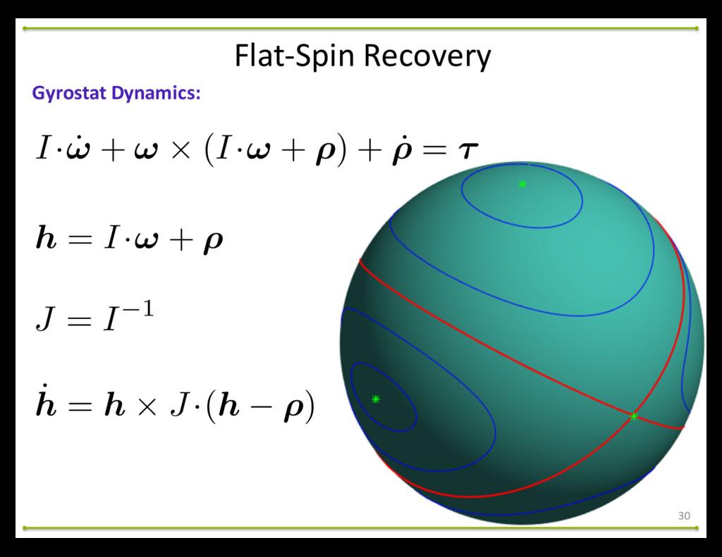 Flat-‐Spin Recovery 30 Gyrostat Dynamics...