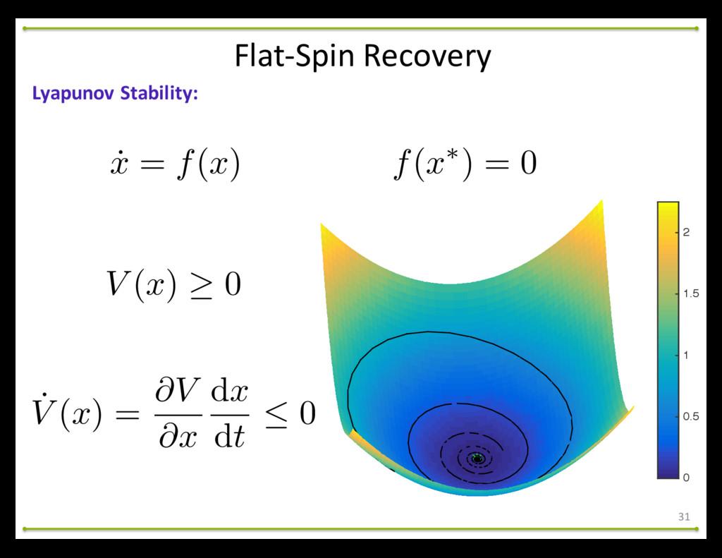 0 0.5 1 1.5 2 Flat-‐Spin Recovery 31 Lyapun...