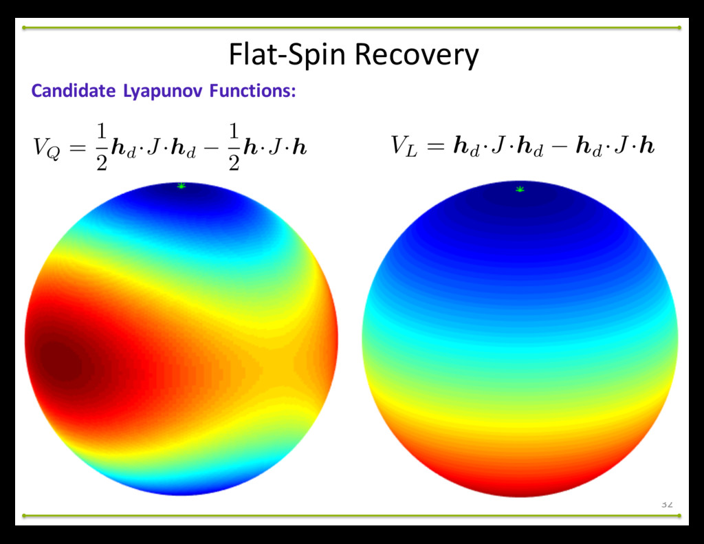 Flat-‐Spin Recovery 32 Candidate Lyapuno...