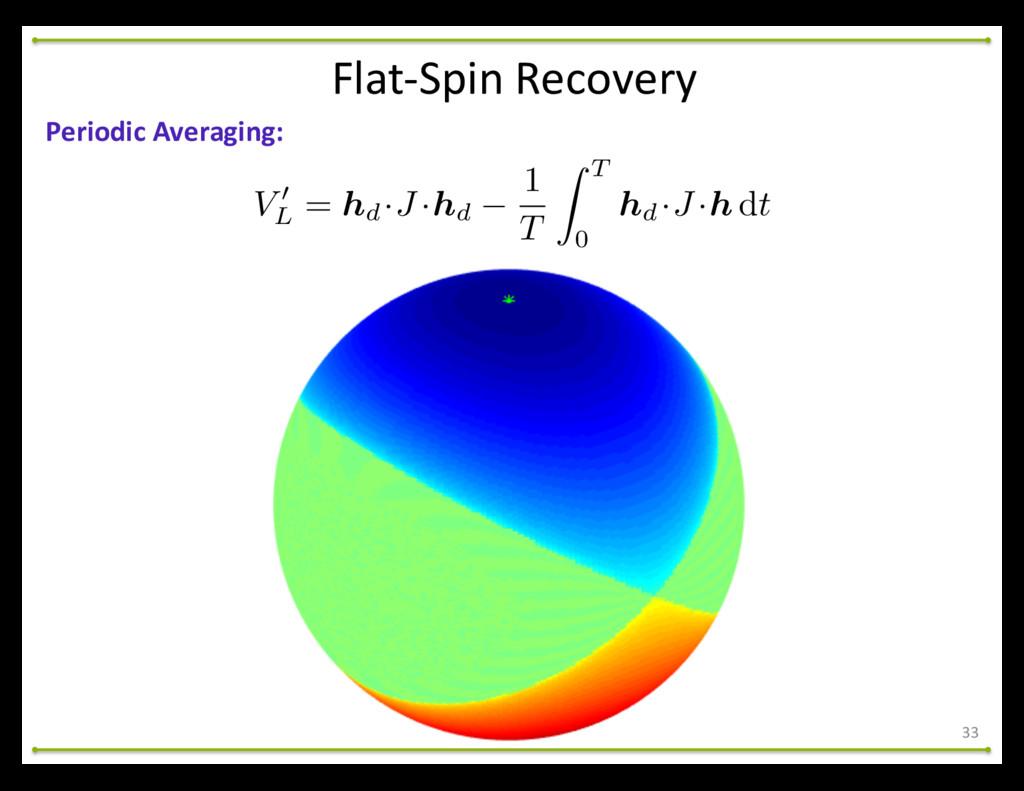 Flat-‐Spin Recovery 33 Periodic Averagin...