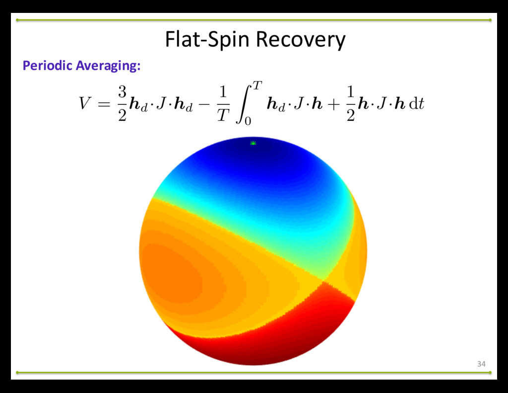 Flat-‐Spin Recovery 34 Periodic Averagin...
