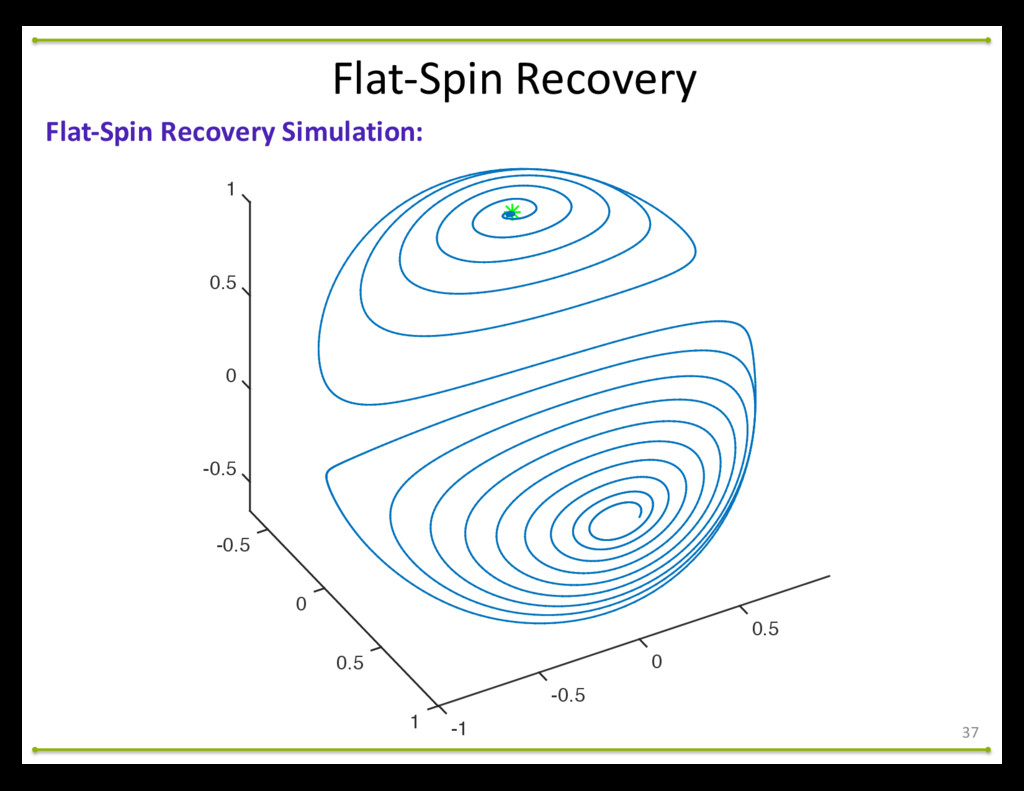 Flat-‐Spin Recovery 37 Flat-‐Spin Recov...