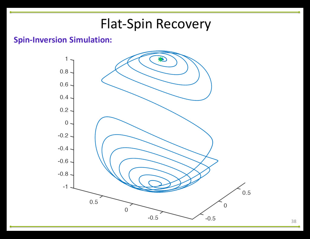 Flat-‐Spin Recovery 38 Spin-‐Inversion ...