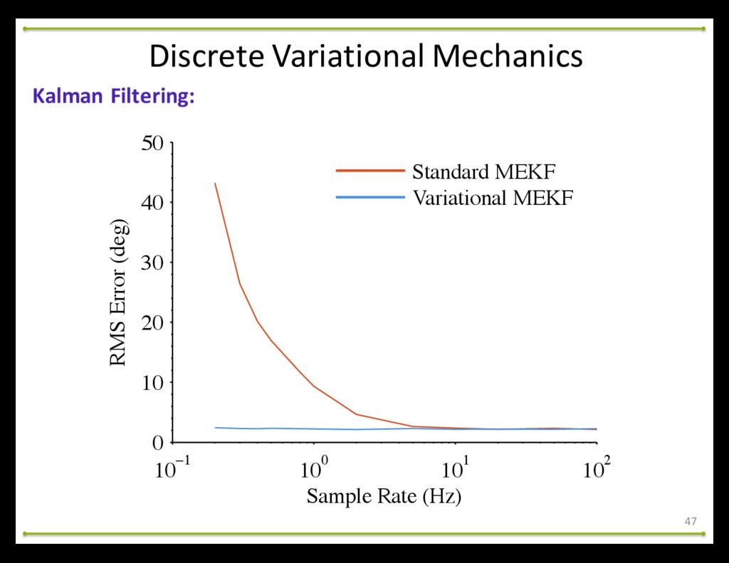 47 Kalman Filtering: Discrete Variational...