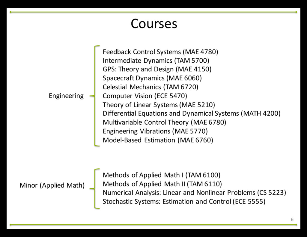 Courses 6 Methods of Applied Math I...