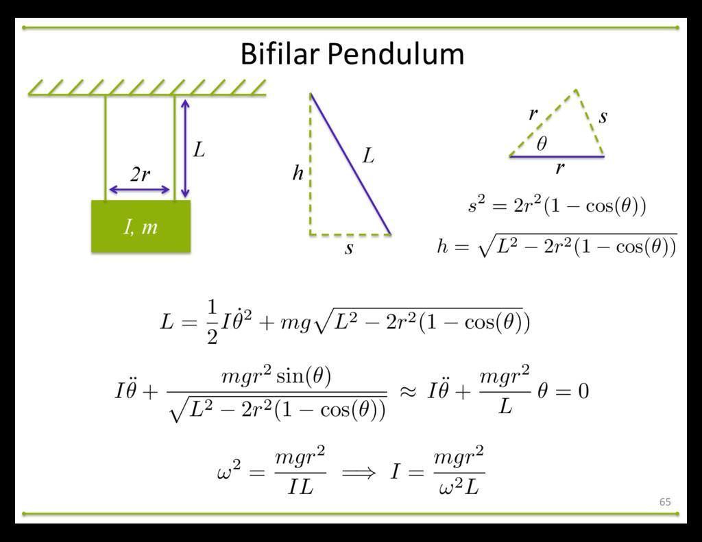 Bifilar Pendulum 65 I ¨ ✓ + mgr2 sin( ✓ ) p ...
