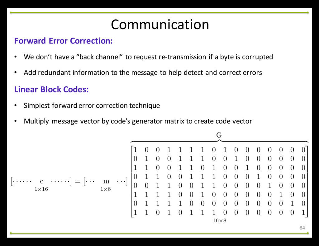 Communication 84 Forward Error Correction...