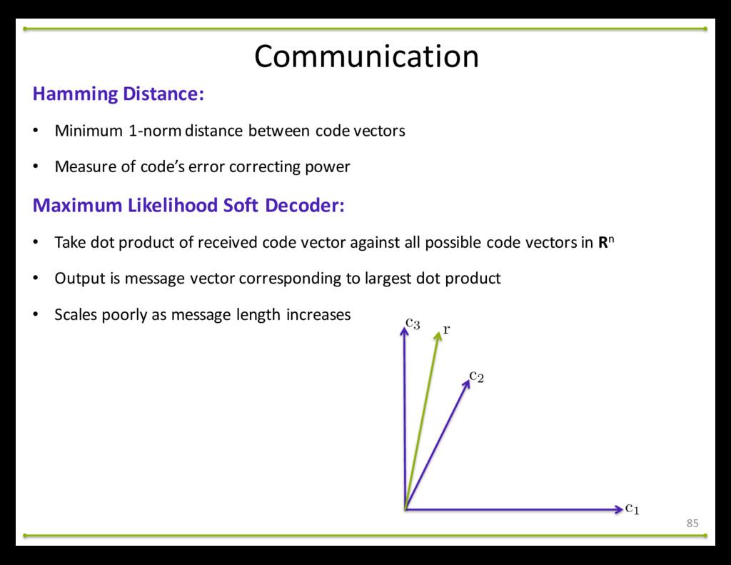 Communication 85 Hamming Distance: • Minimum...
