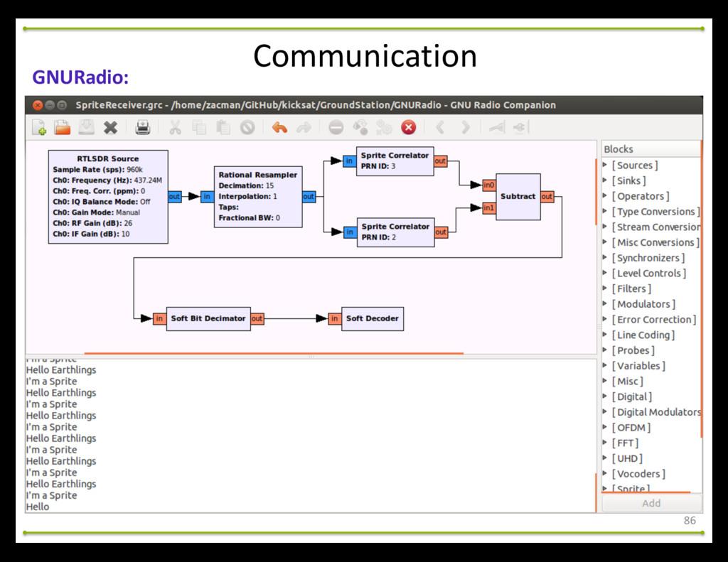 86 Communication GNURadio: