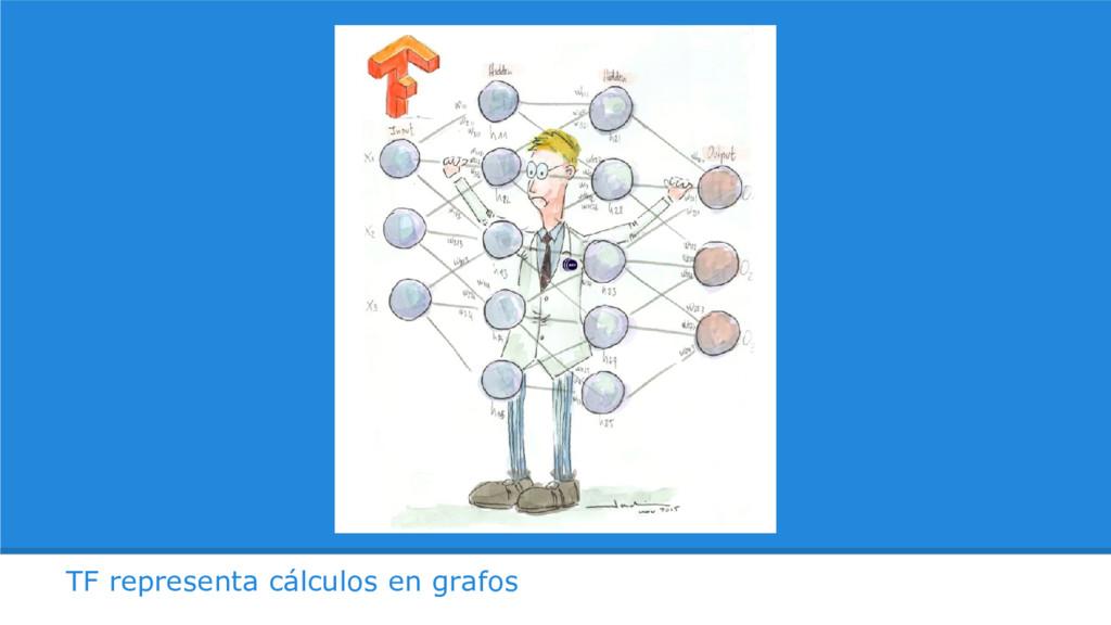 TF representa cálculos en grafos