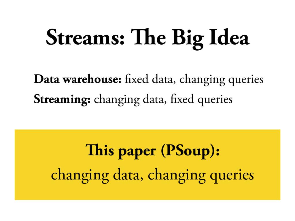 Streams: The Big Idea Data warehouse: fixed data...