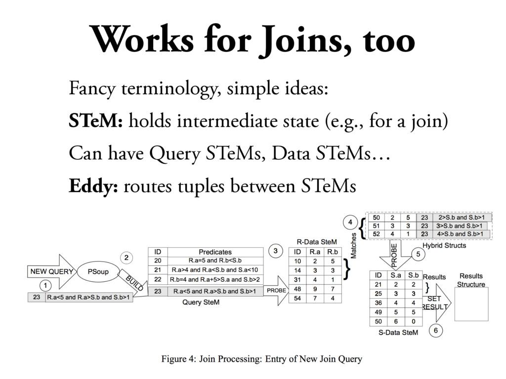 Fancy terminology, simple ideas: STeM: holds in...