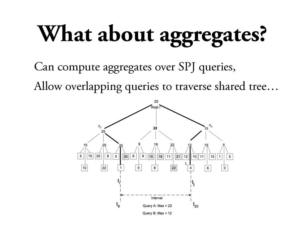 What about aggregates? Can compute aggregates o...