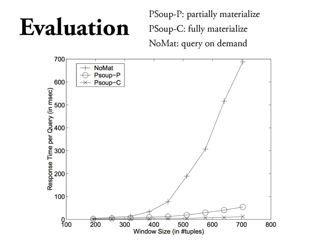 Evaluation PSoup-P: partially materialize PSoup...