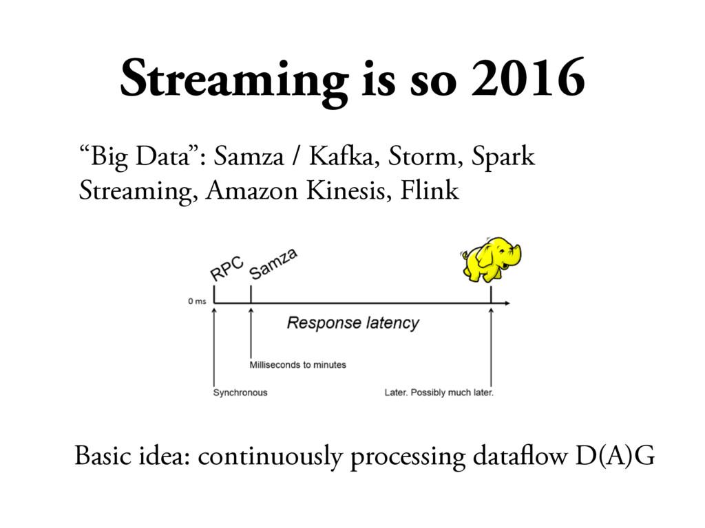 """Streaming is so 2016 """"Big Data"""": Samza / Kafka,..."""