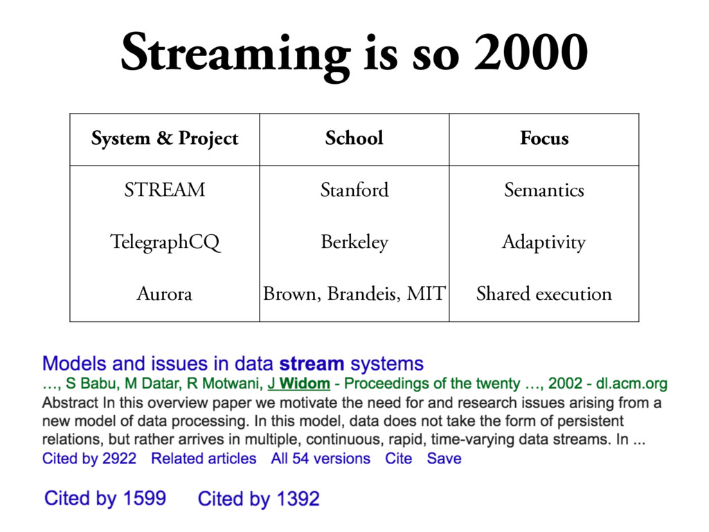 Streaming is so 2000 System & Project School Fo...