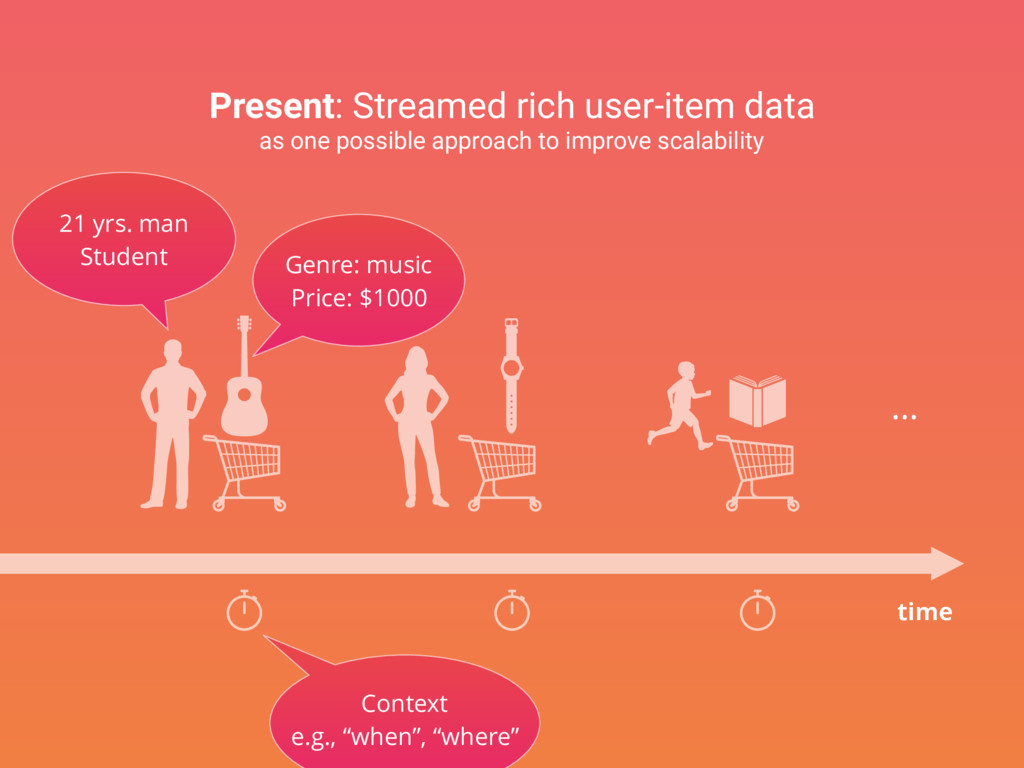 Present: Streamed rich user-item data as one po...