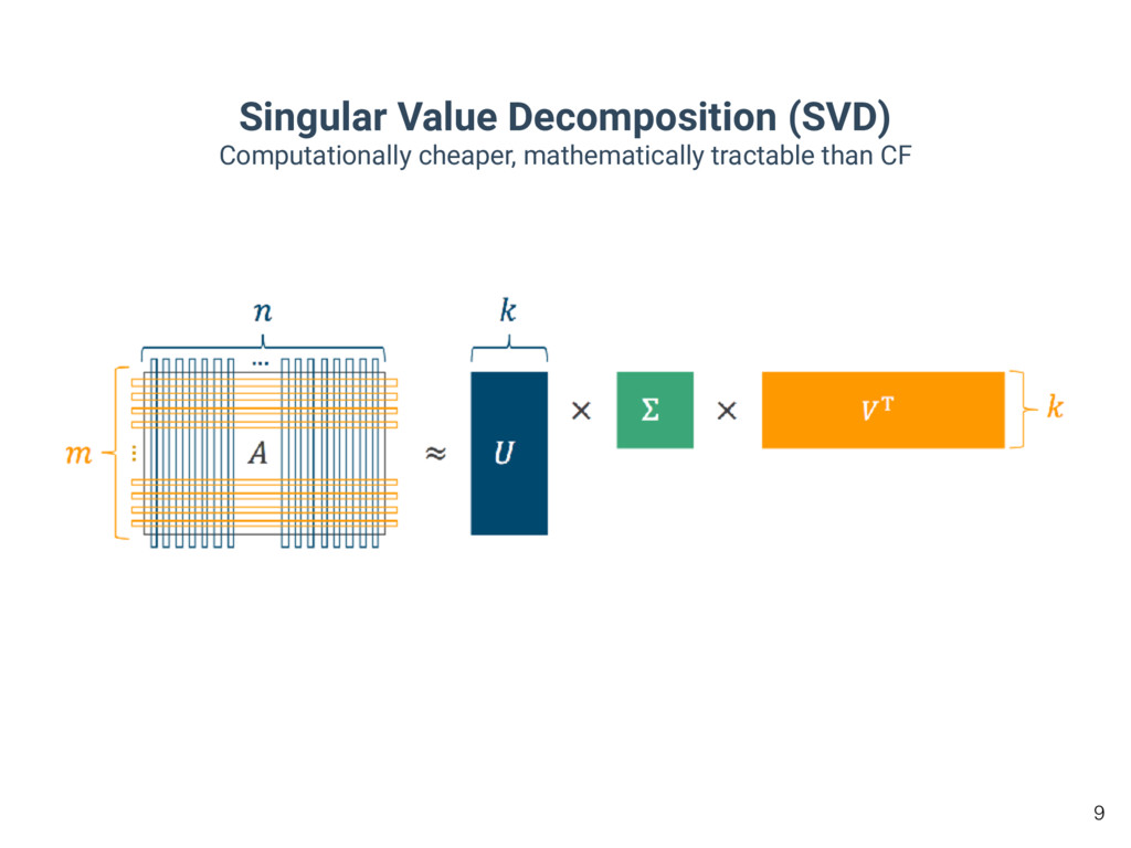 Singular Value Decomposition (SVD) Computationa...