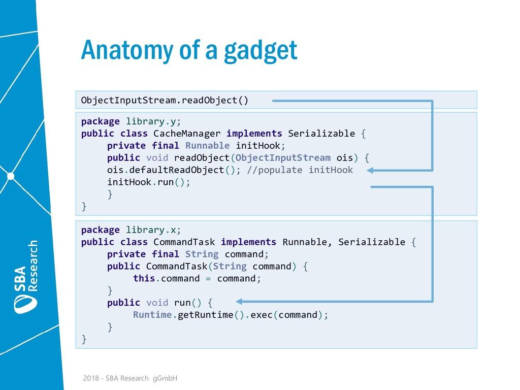 Anatomy of a gadget 2018 - SBA Research gGmbH O...