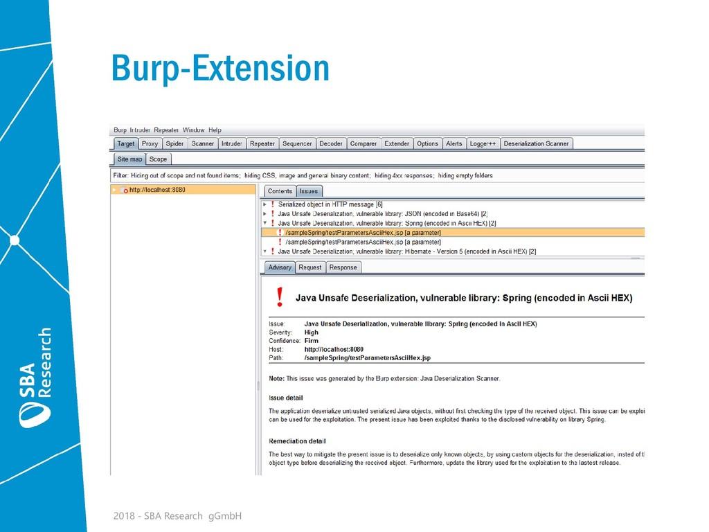 Burp-Extension 2018 - SBA Research gGmbH