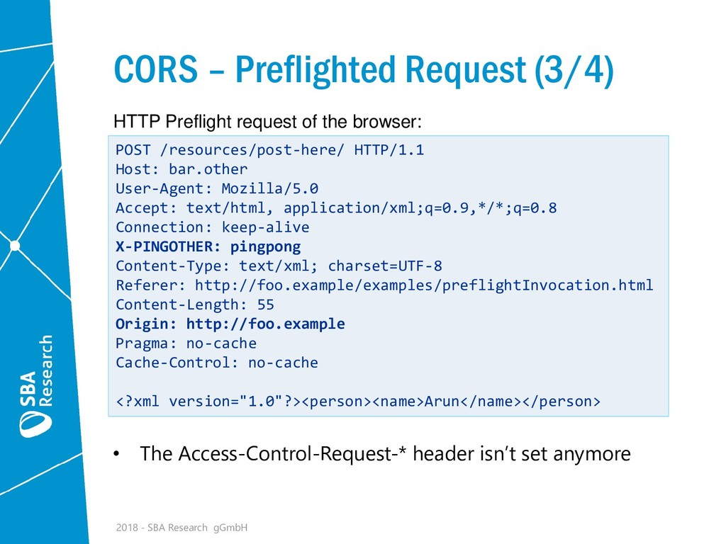 CORS – Preflighted Request (3/4) 2018 - SBA Res...