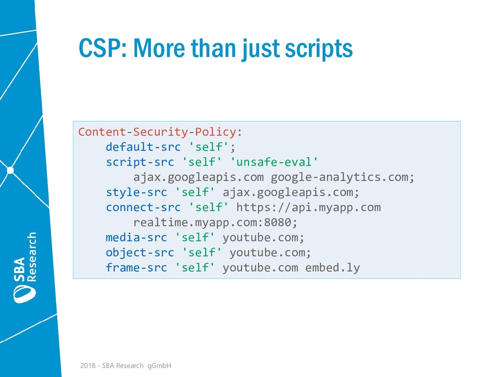 CSP: More than just scripts 2018 - SBA Research...