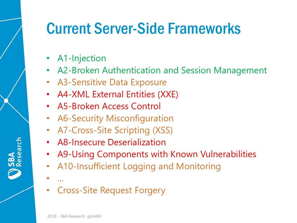 Current Server-Side Frameworks • A1-Injection •...