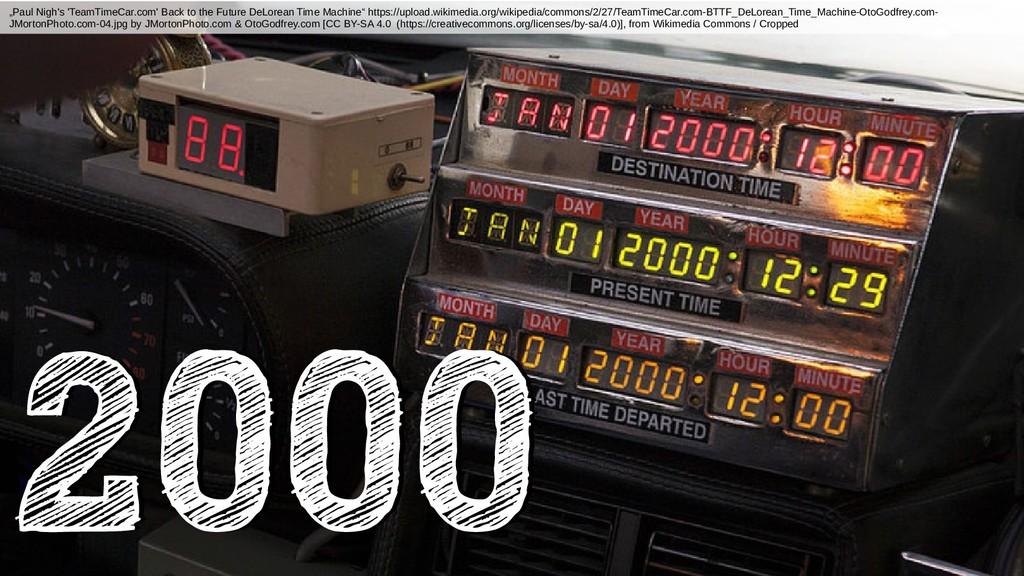 "2000 2000 ""Paul Nigh's 'TeamTimeCar.com' Back t..."