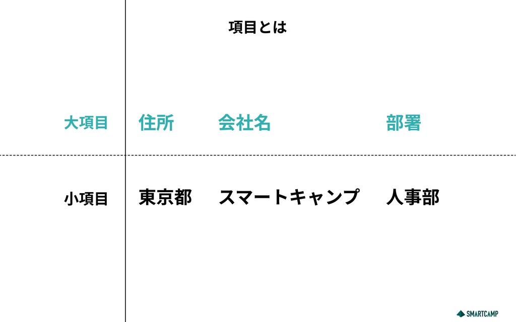 項目とは 大項目 小項目 住所 会社名 部署 東京都 スマートキャンプ 人事部