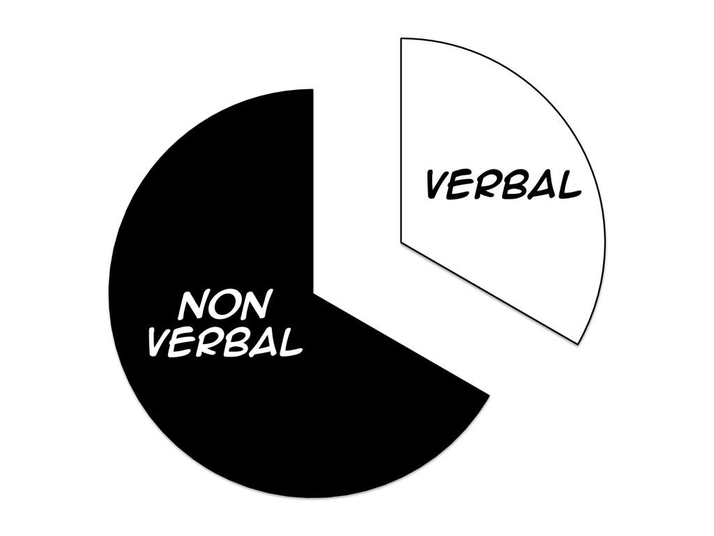 Verbal Non Verbal