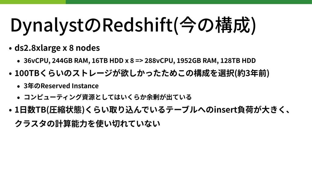 DynalystのRedshift(今の構成) • ds . xlarge x nodes •...