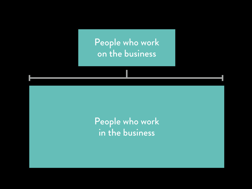 People who work   on the business People who wo...
