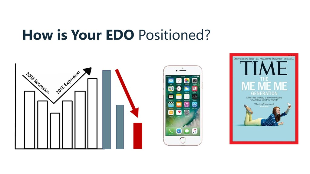 How is Your EDO Positioned?